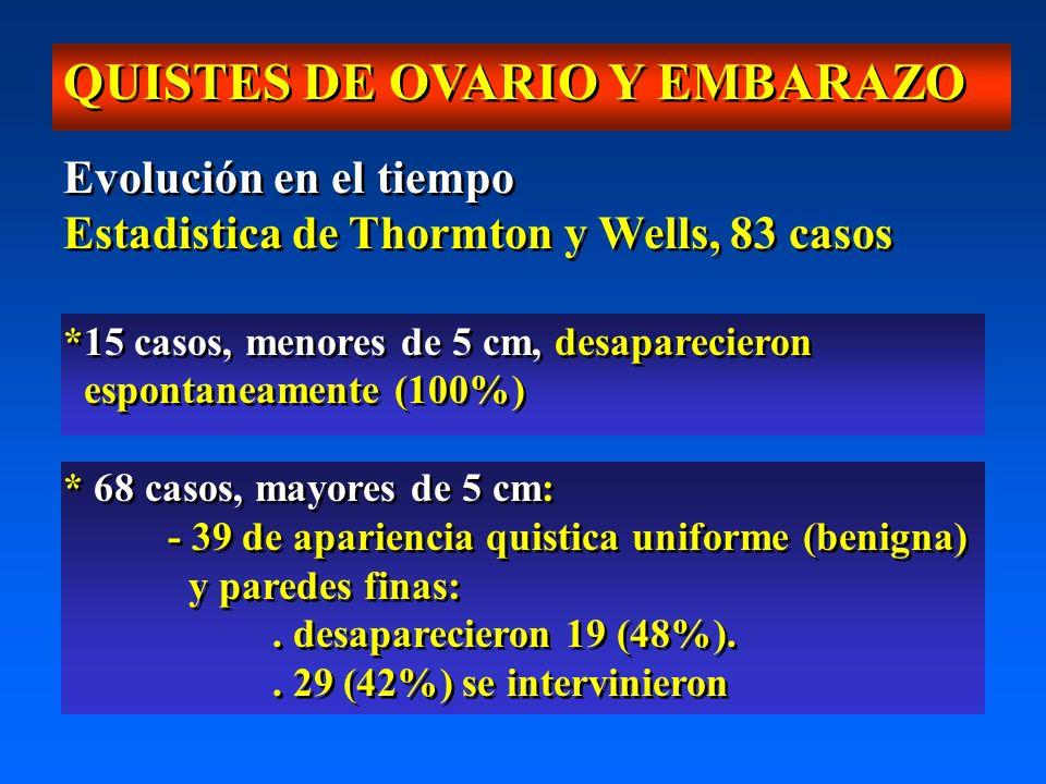 QUISTES DE OVARIO Y EMBARAZO