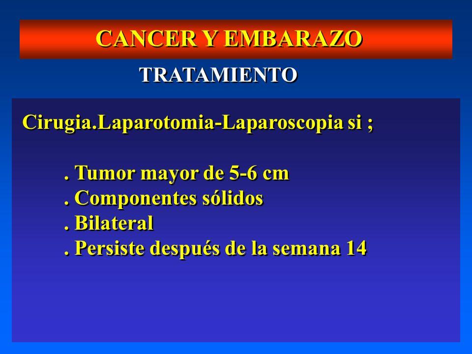 CANCER Y EMBARAZO TRATAMIENTO Cirugia.Laparotomia-Laparoscopia si ;