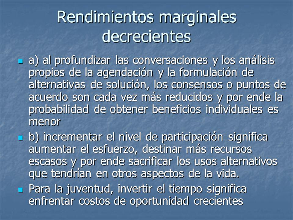 Rendimientos marginales decrecientes