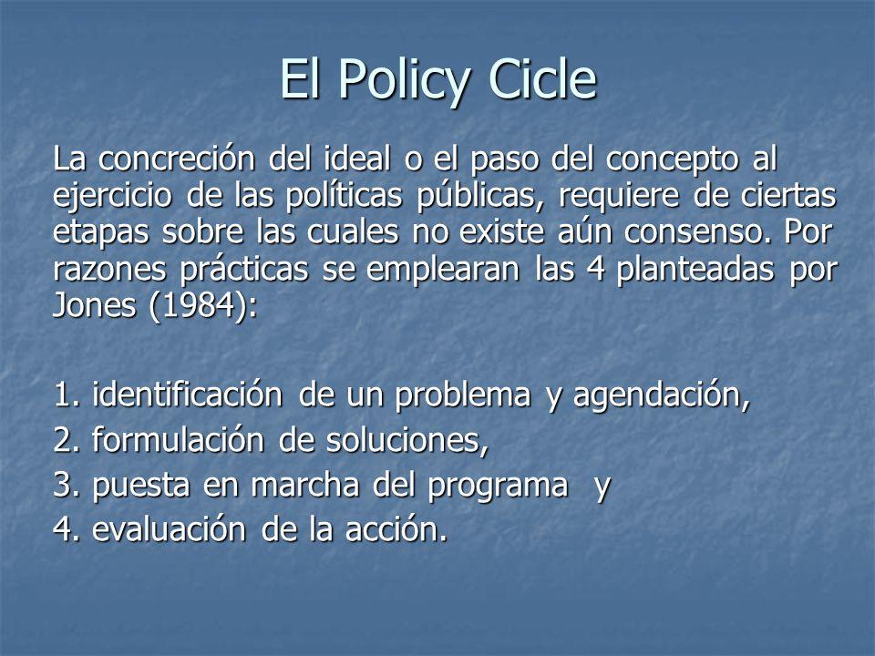 El Policy Cicle