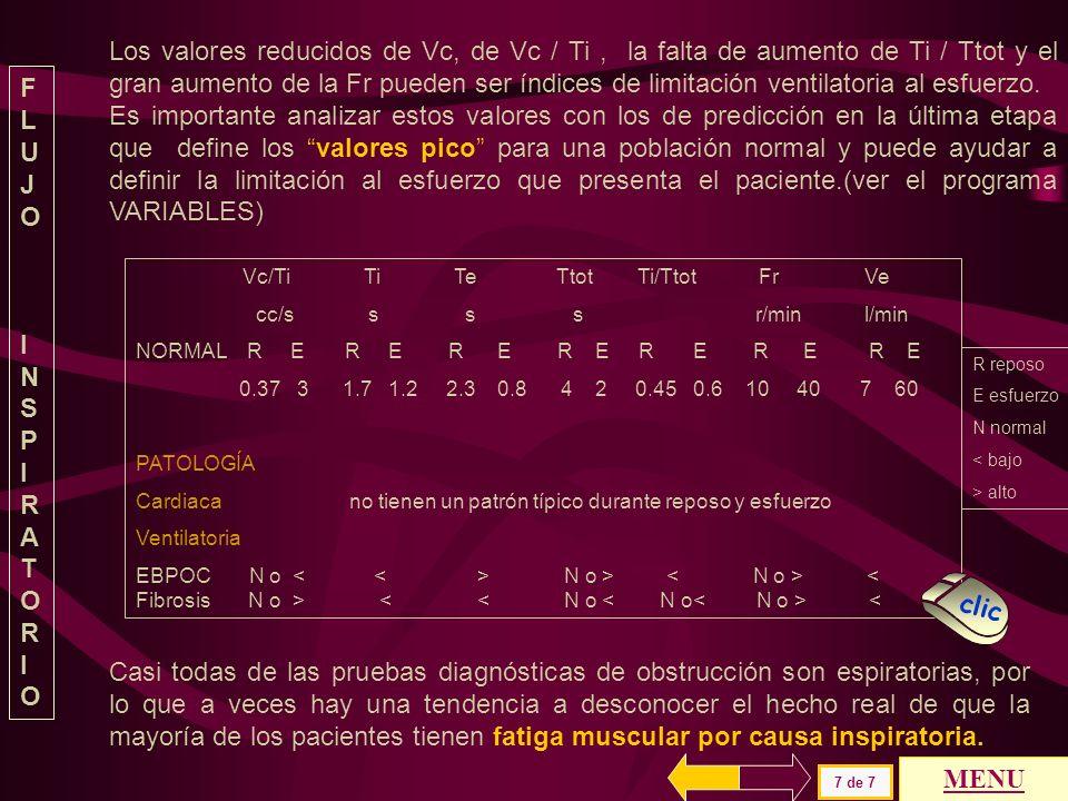 Los valores reducidos de Vc, de Vc / Ti , la falta de aumento de Ti / Ttot y el gran aumento de la Fr pueden ser índices de limitación ventilatoria al esfuerzo.