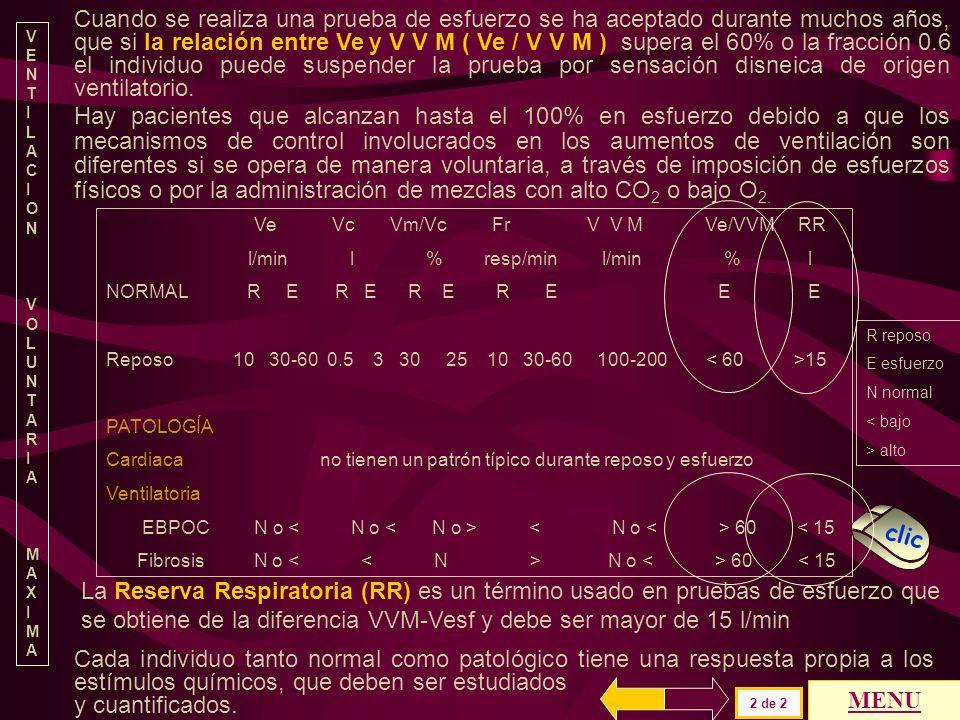 Cuando se realiza una prueba de esfuerzo se ha aceptado durante muchos años, que si la relación entre Ve y V V M ( Ve / V V M ) supera el 60% o la fracción 0.6 el individuo puede suspender la prueba por sensación disneica de origen ventilatorio.
