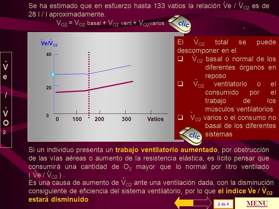 Se ha estimado que en esfuerzo hasta 133 vatios la relación Ve / VO2 es de 28 l / l aproximadamente.