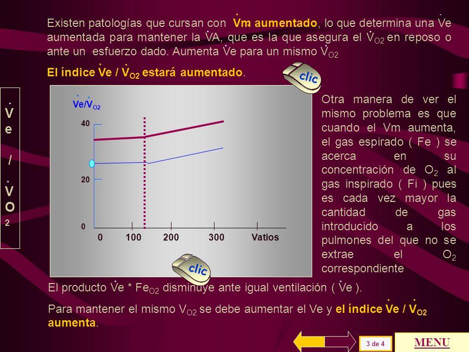 Existen patologías que cursan con Vm aumentado, lo que determina una Ve aumentada para mantener la VA, que es la que asegura el VO2 en reposo o ante un esfuerzo dado. Aumenta Ve para un mismo VO2