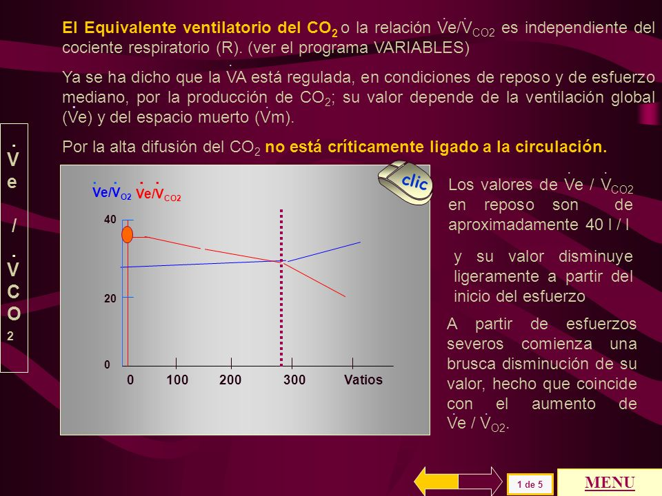 El Equivalente ventilatorio del CO2 o la relación Ve/VCO2 es independiente del cociente respiratorio (R). (ver el programa VARIABLES)