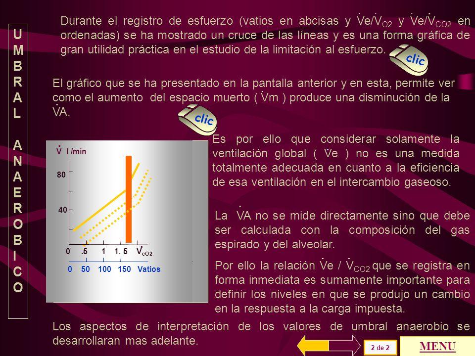 Durante el registro de esfuerzo (vatios en abcisas y Ve/VO2 y Ve/VCO2 en ordenadas) se ha mostrado un cruce de las líneas y es una forma gráfica de gran utilidad práctica en el estudio de la limitación al esfuerzo.