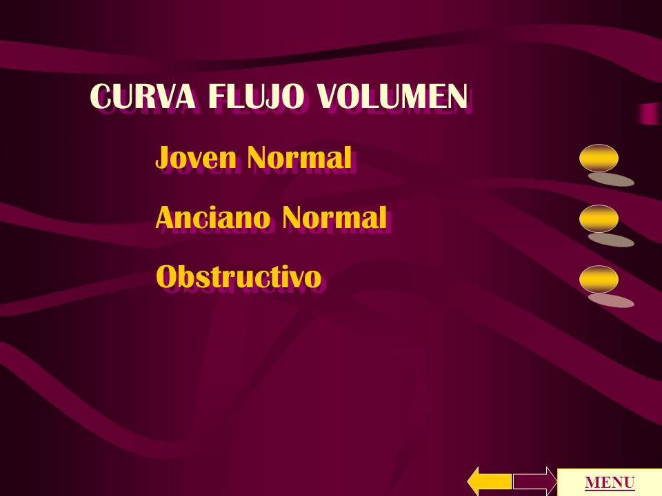 CURVA FLUJO VOLUMEN Joven Normal Anciano Normal Obstructivo MENU