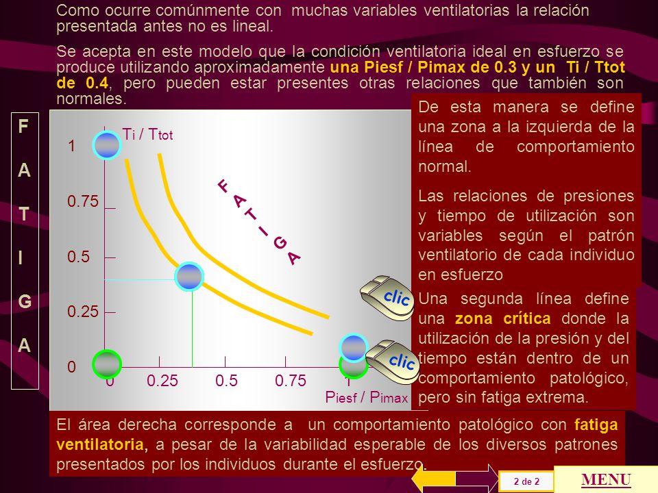 Como ocurre comúnmente con muchas variables ventilatorias la relación presentada antes no es lineal.