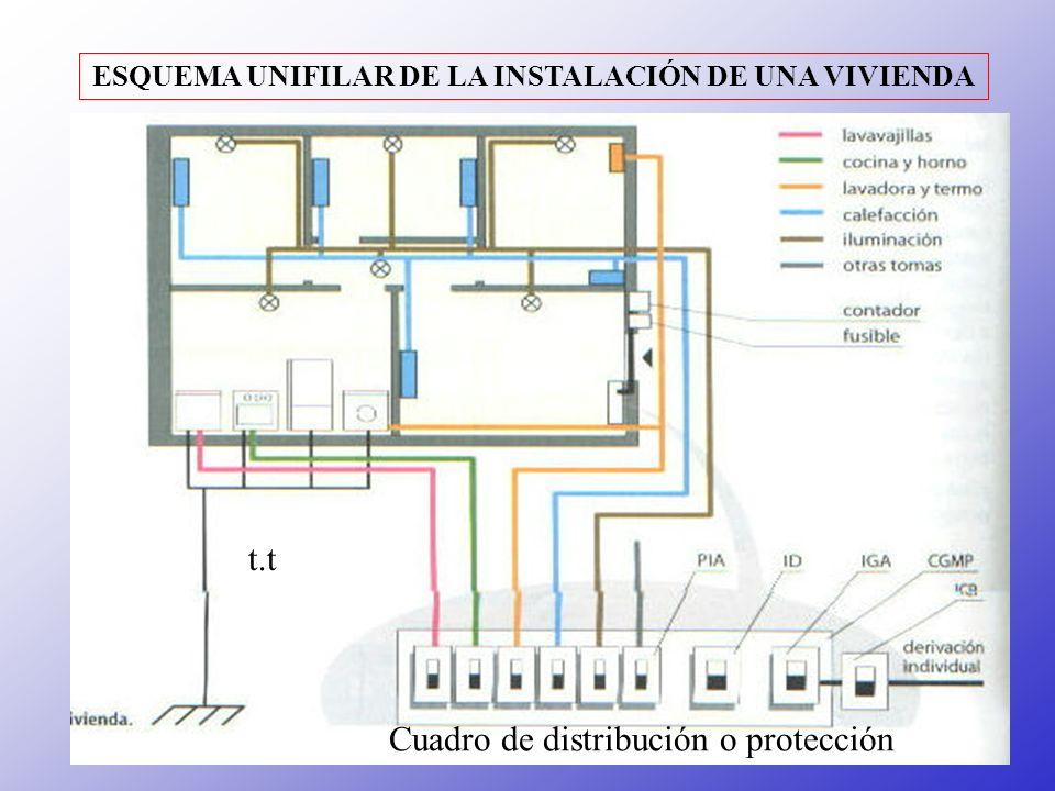 Por las instalaciones en viviendas por ppt descargar for Instalacion electrica de una vivienda paso a paso