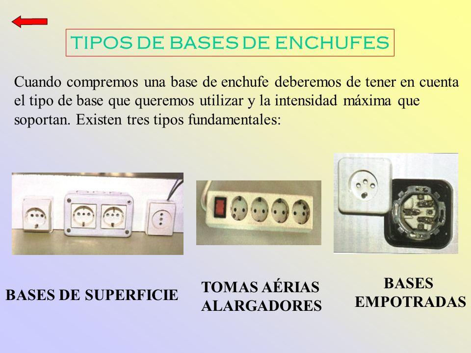 Por las instalaciones en viviendas por ppt descargar - Bases de enchufes ...