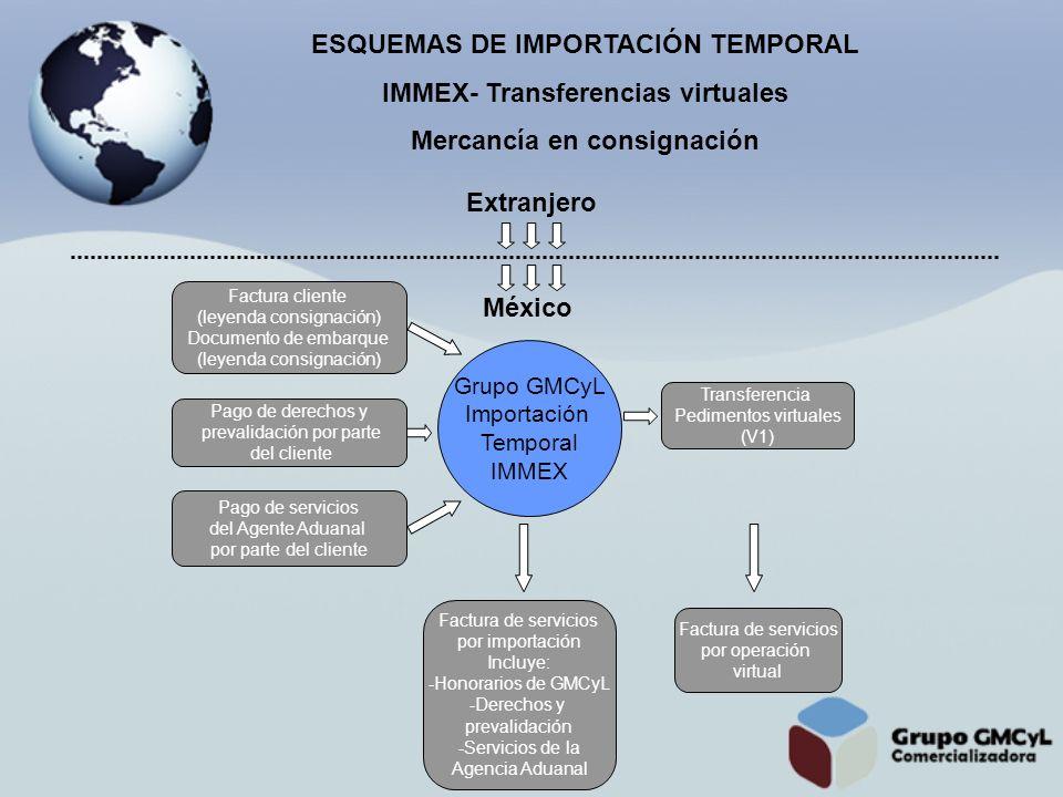 ESQUEMAS DE IMPORTACIÓN TEMPORAL IMMEX- Transferencias virtuales
