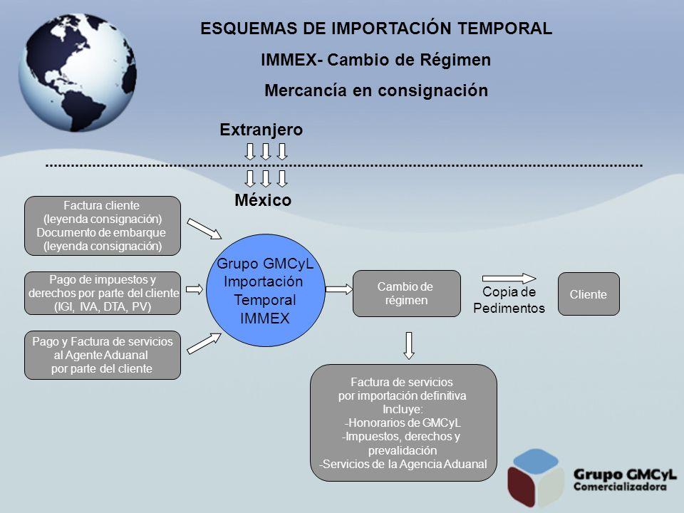 ESQUEMAS DE IMPORTACIÓN TEMPORAL IMMEX- Cambio de Régimen