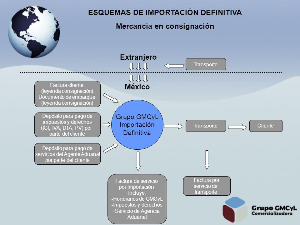 ESQUEMAS DE IMPORTACIÓN DEFINITIVA Mercancía en consignación
