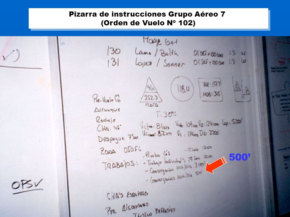 Pizarra de instrucciones Grupo Aéreo 7