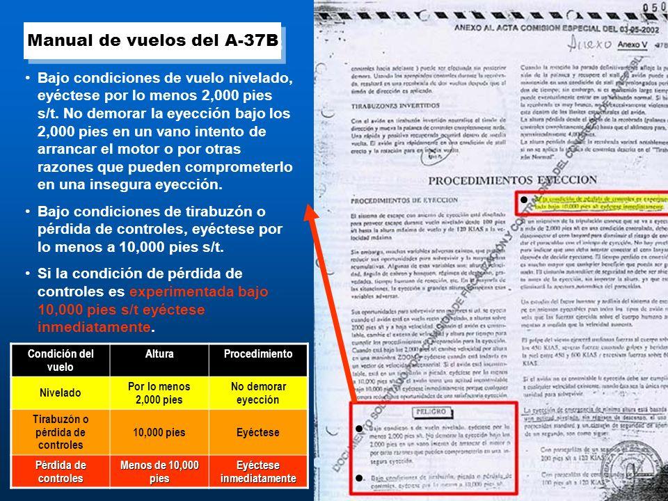 Manual de vuelos del A-37B