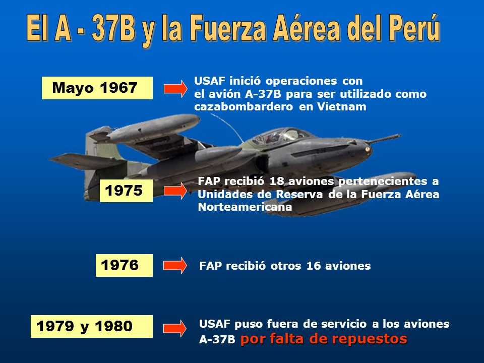 El A - 37B y la Fuerza Aérea del Perú