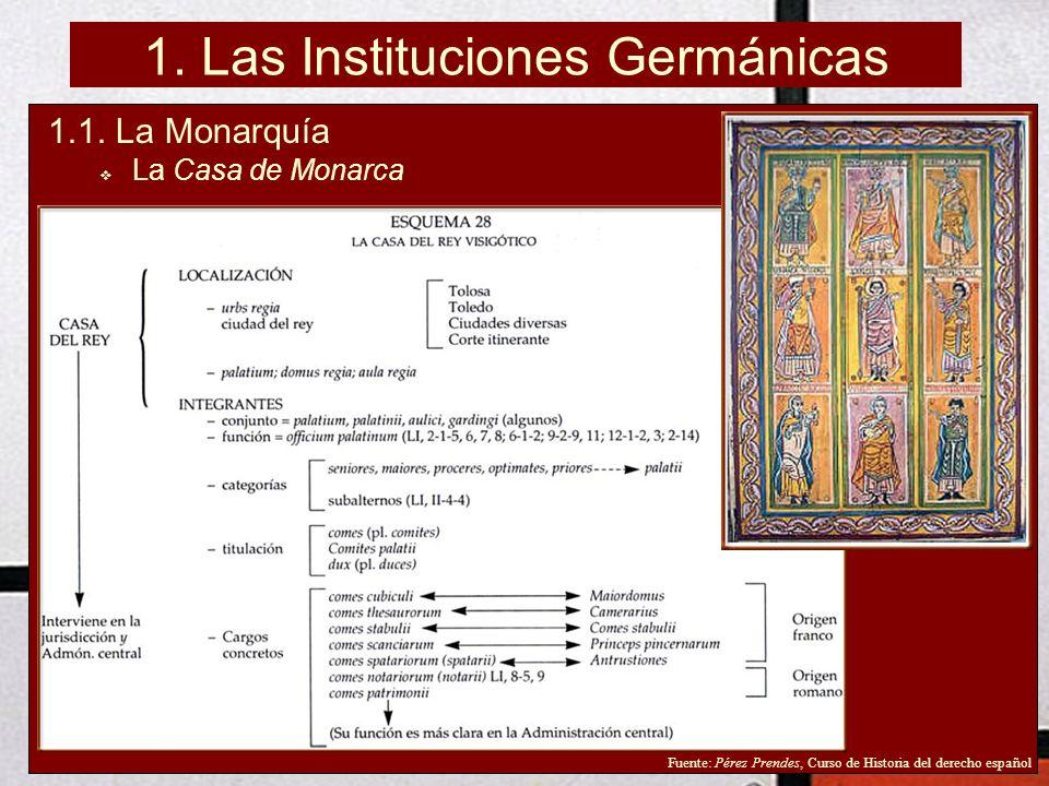 1. Las Instituciones Germánicas