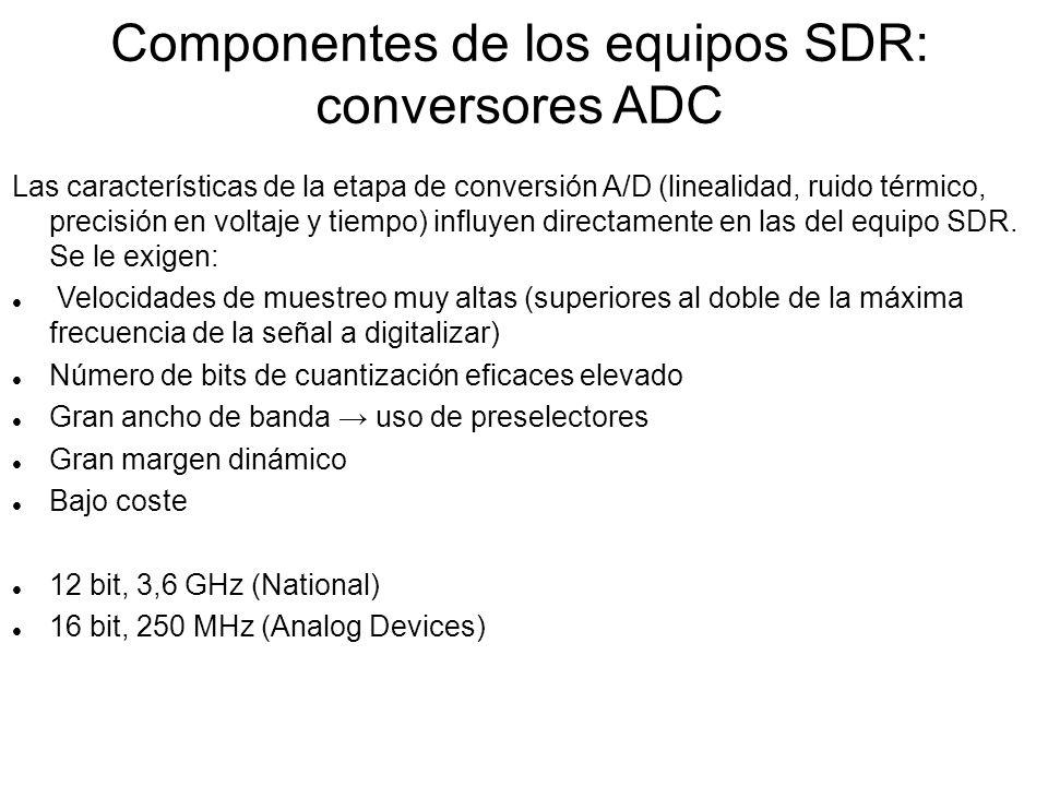Componentes de los equipos SDR: conversores ADC