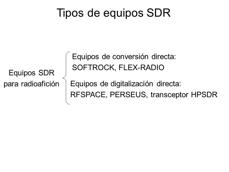 Tipos de equipos SDR Equipos de conversión directa: