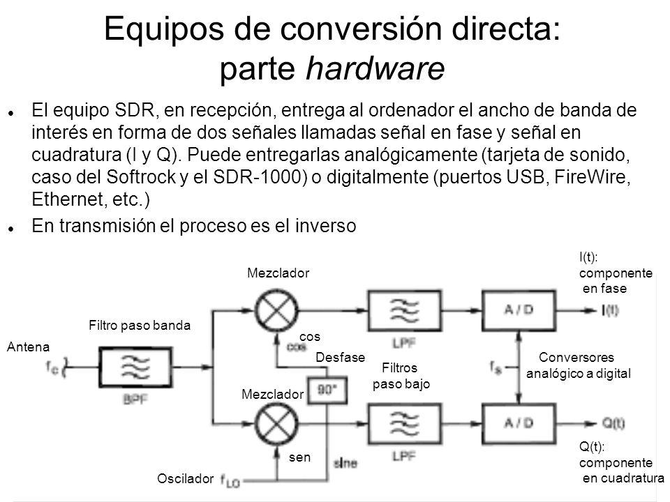 Equipos de conversión directa: parte hardware