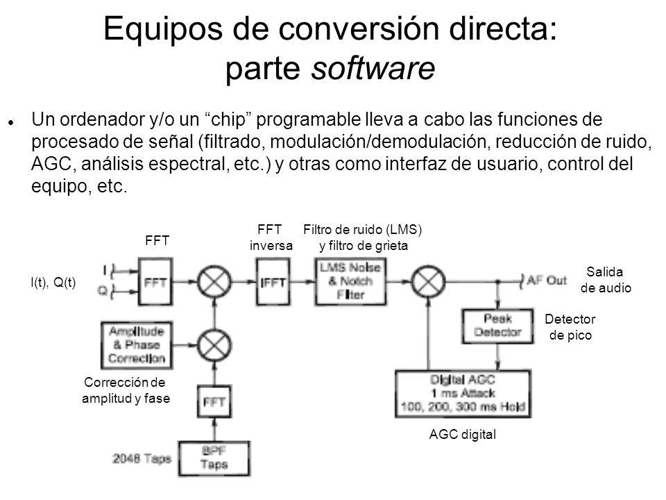 Equipos de conversión directa: parte software