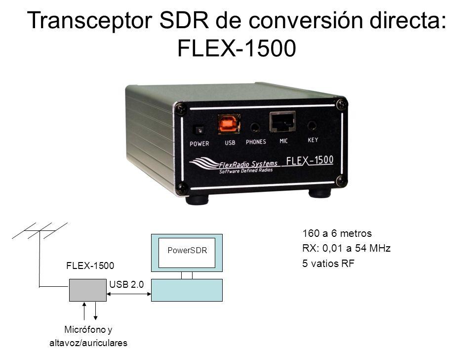 Transceptor SDR de conversión directa: FLEX-1500