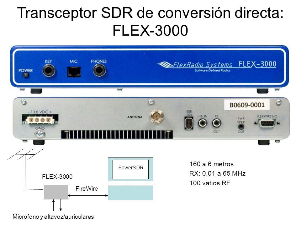 Transceptor SDR de conversión directa: FLEX-3000