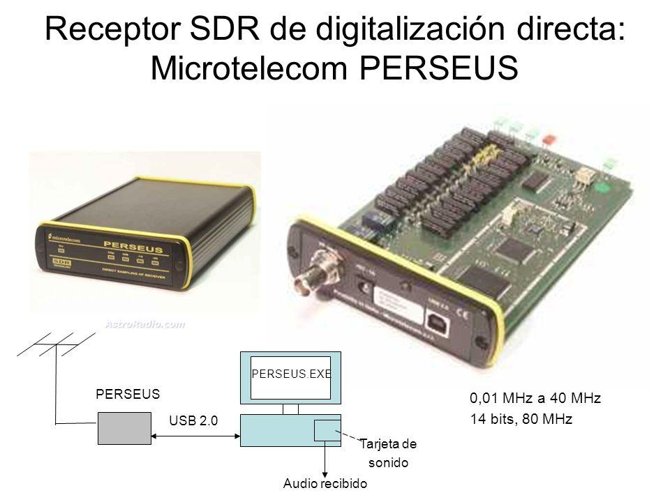 Receptor SDR de digitalización directa: Microtelecom PERSEUS
