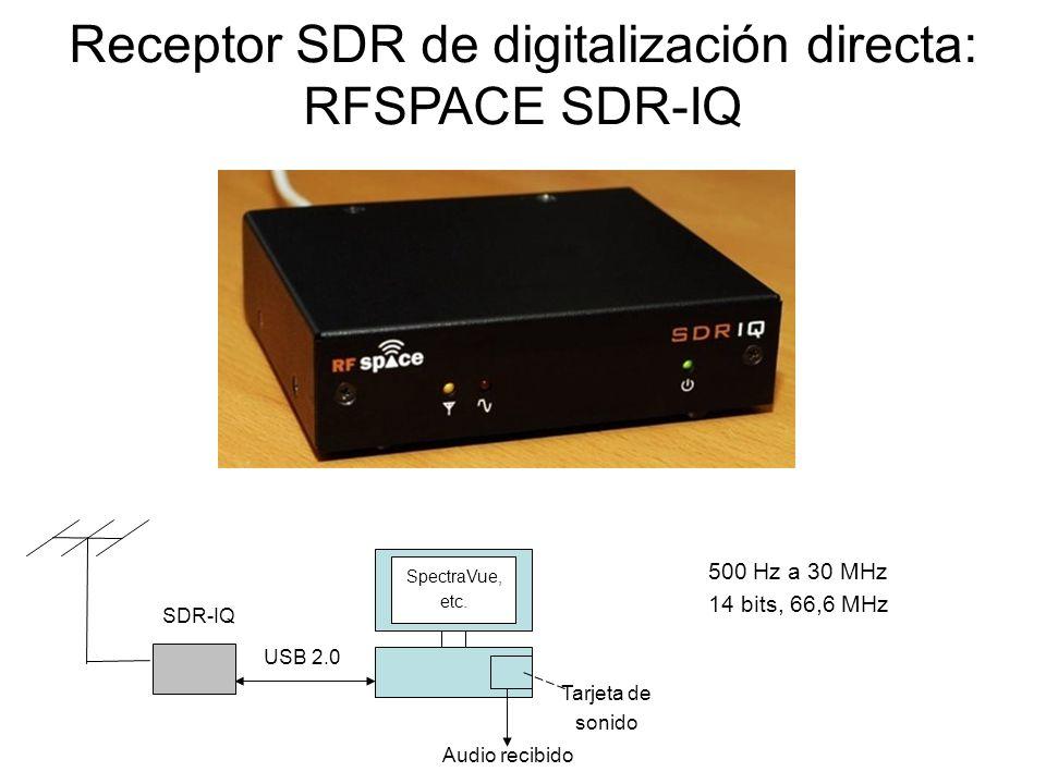 Receptor SDR de digitalización directa: RFSPACE SDR-IQ