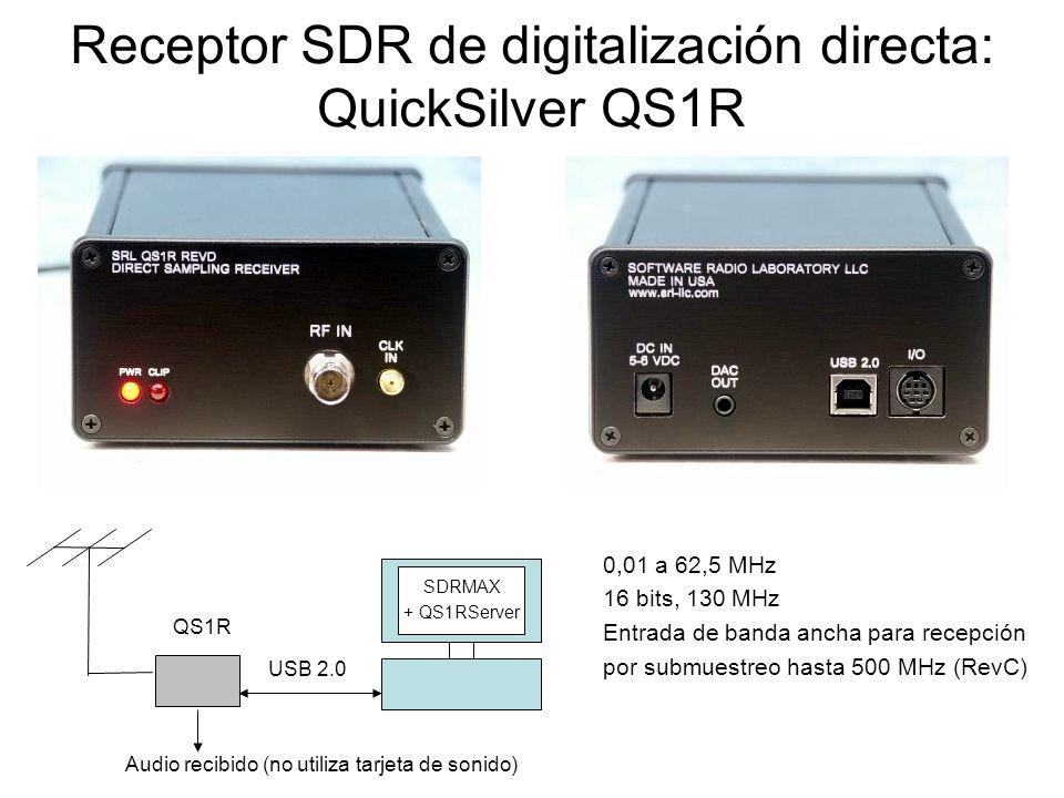 Receptor SDR de digitalización directa: QuickSilver QS1R