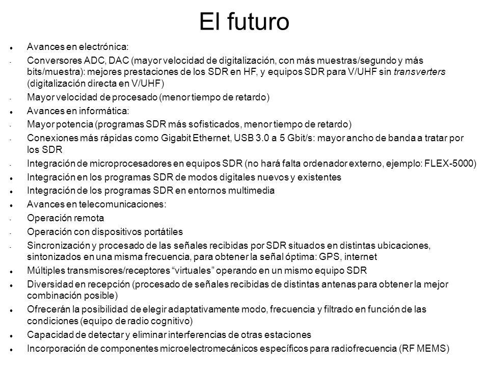 El futuro Avances en electrónica: