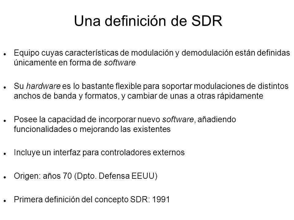 Una definición de SDR Equipo cuyas características de modulación y demodulación están definidas únicamente en forma de software.