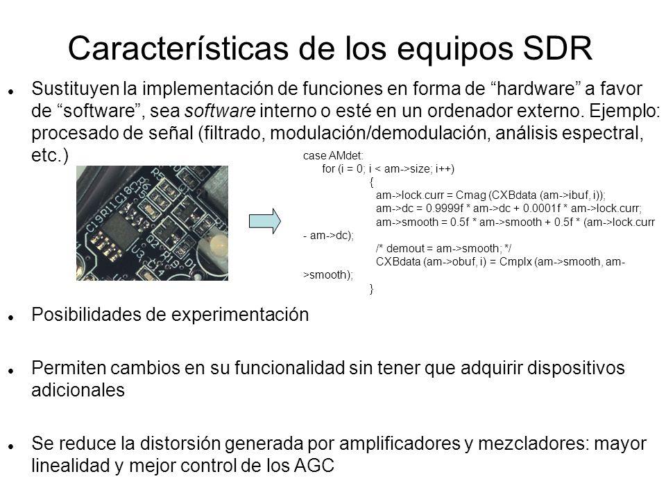 Características de los equipos SDR