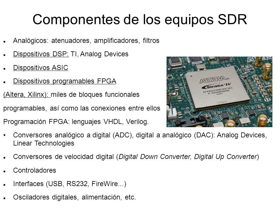 Componentes de los equipos SDR