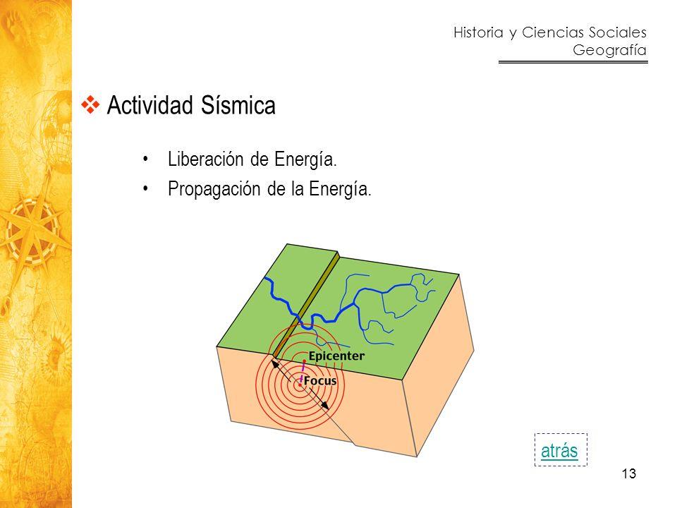 Actividad Sísmica Liberación de Energía. Propagación de la Energía.