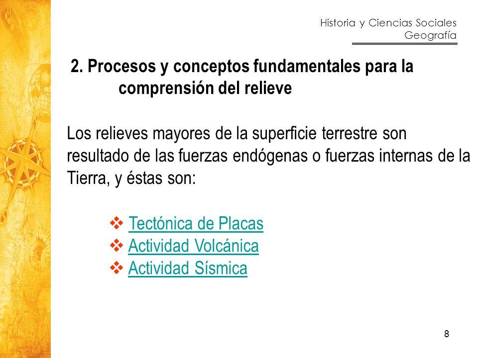 2. Procesos y conceptos fundamentales para la