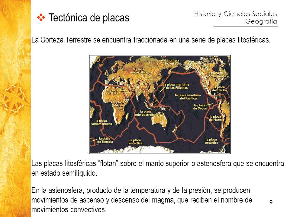 Tectónica de placas La Corteza Terrestre se encuentra fraccionada en una serie de placas litosféricas.