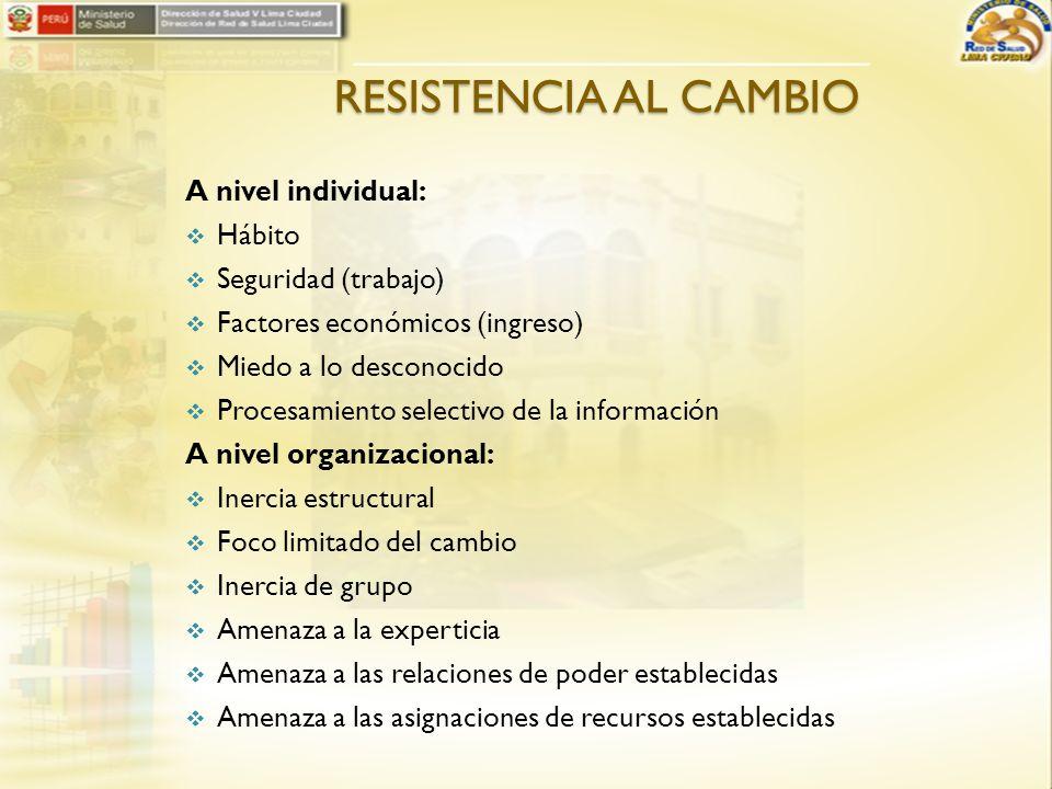 RESISTENCIA AL CAMBIO A nivel individual: Hábito Seguridad (trabajo)