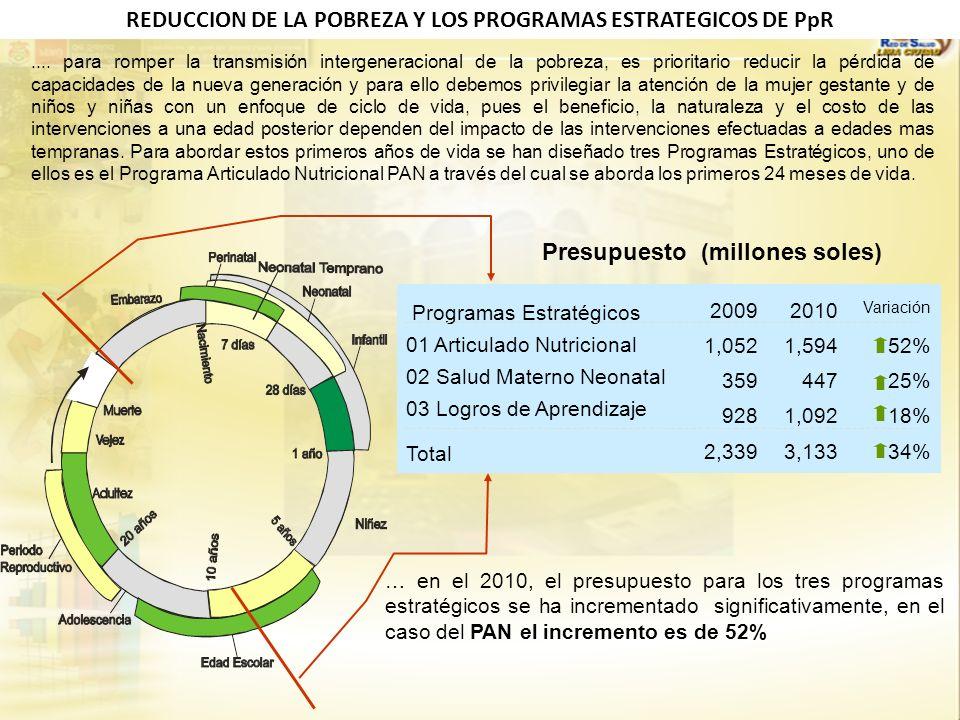 REDUCCION DE LA POBREZA Y LOS PROGRAMAS ESTRATEGICOS DE PpR
