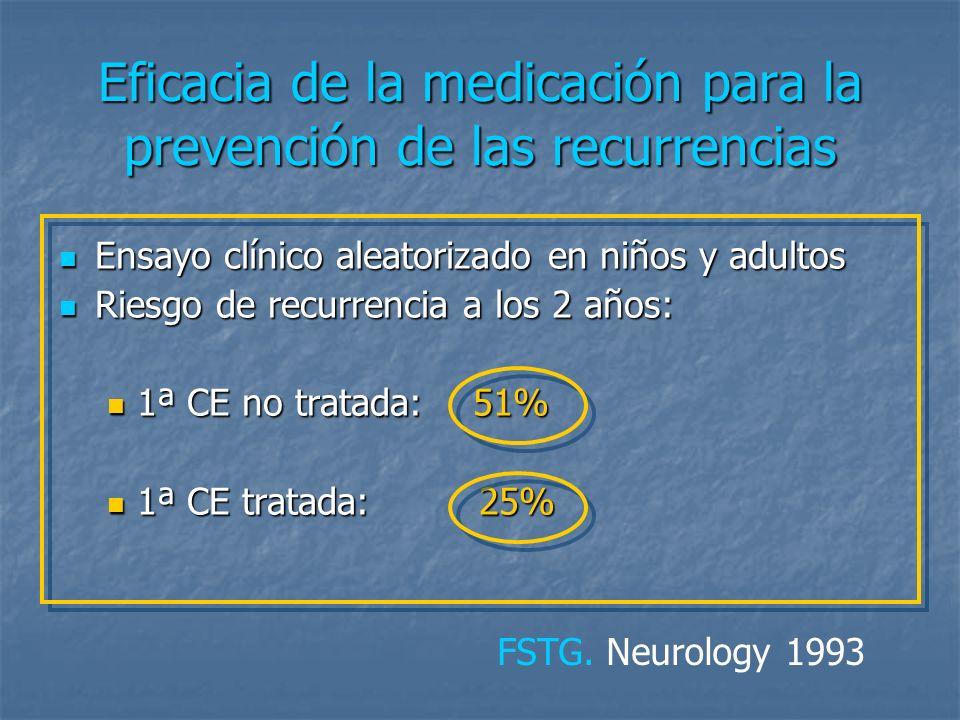Eficacia de la medicación para la prevención de las recurrencias