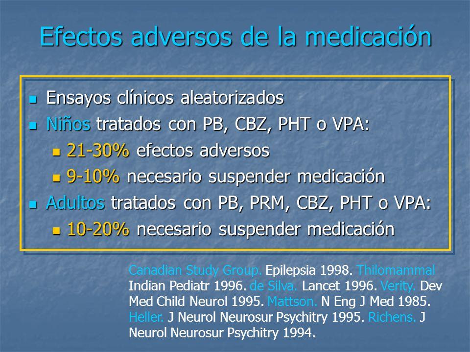 Efectos adversos de la medicación