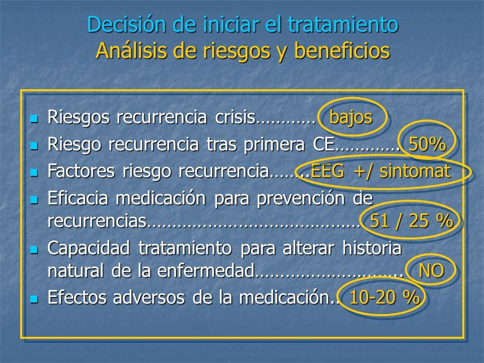 Decisión de iniciar el tratamiento Análisis de riesgos y beneficios