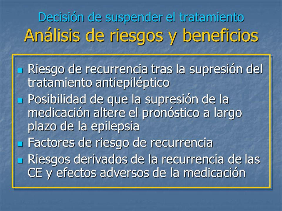 Decisión de suspender el tratamiento Análisis de riesgos y beneficios