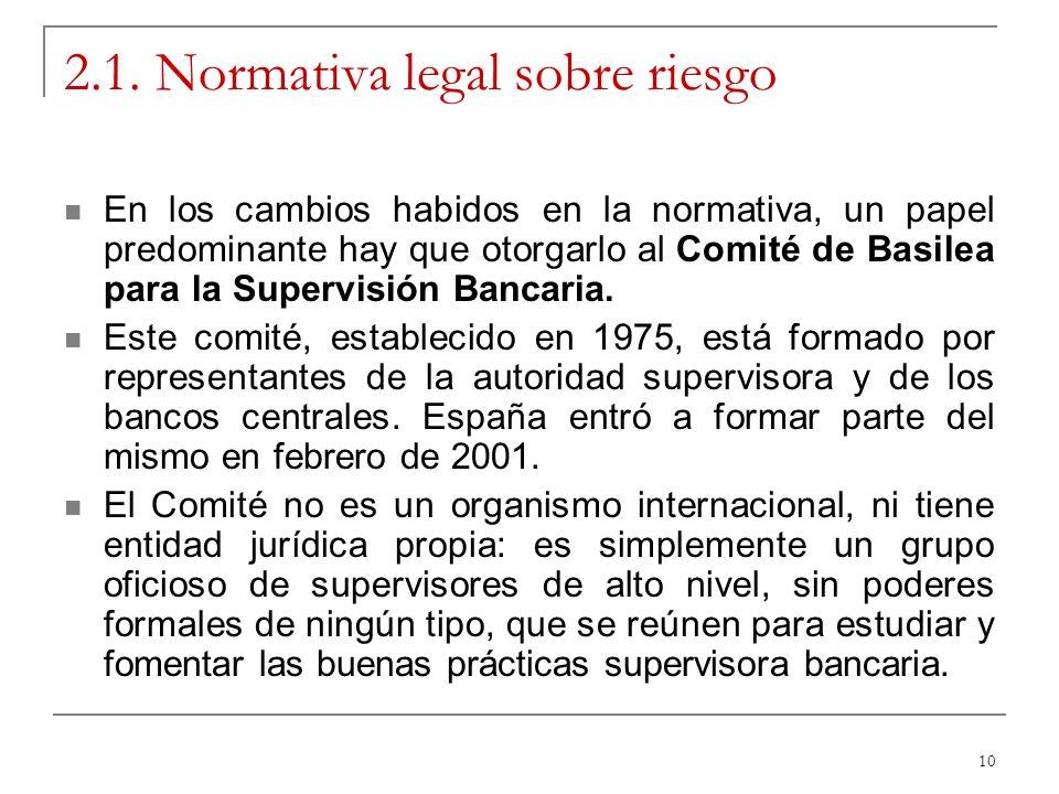 2.1. Normativa legal sobre riesgo