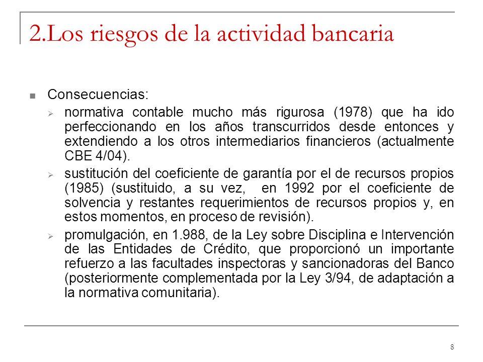 2.Los riesgos de la actividad bancaria