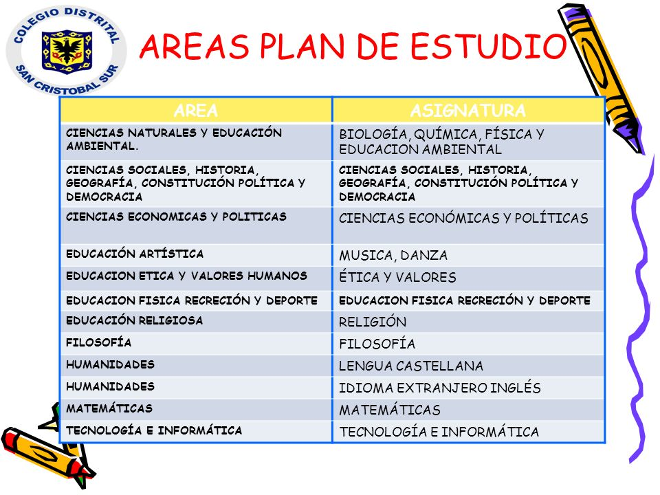 AREAS PLAN DE ESTUDIO AREA ASIGNATURA