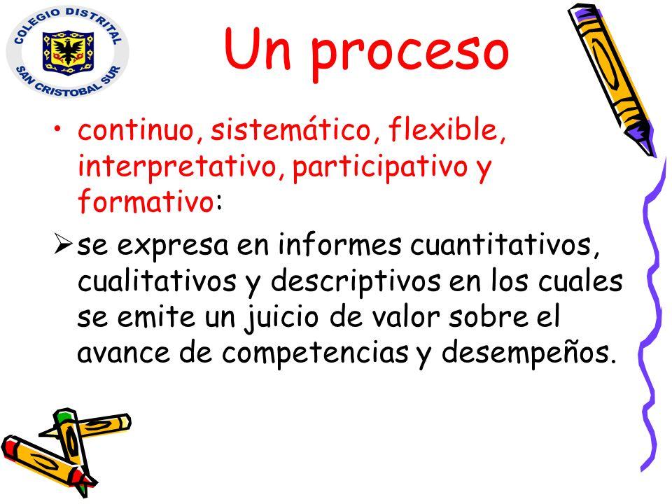 Un proceso continuo, sistemático, flexible, interpretativo, participativo y formativo: