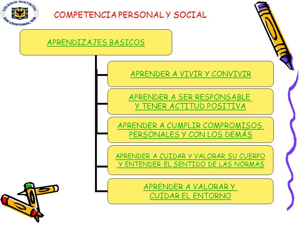 COMPETENCIA PERSONAL Y SOCIAL