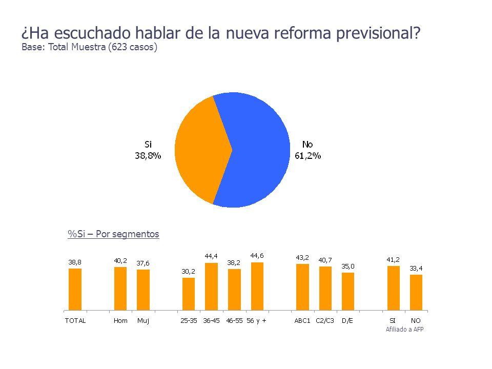 ¿Ha escuchado hablar de la nueva reforma previsional
