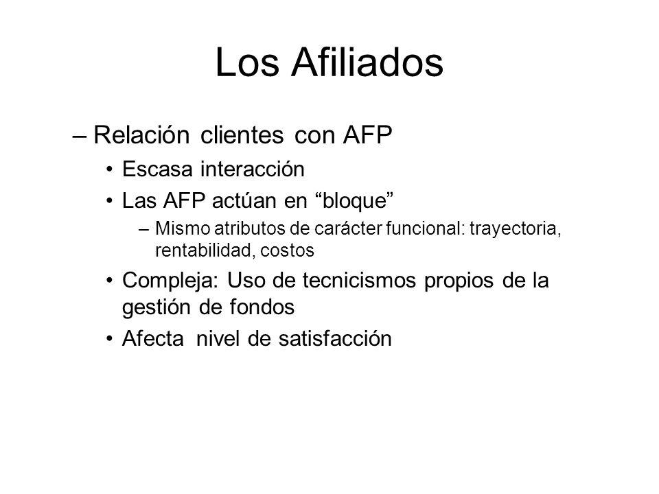 Los Afiliados Relación clientes con AFP Escasa interacción